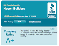 Better Business Bureau Accredited with A+ Rating